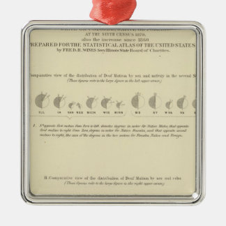 Deaf Mutes, Statistical US Lithograph 1870 Silver-Colored Square Decoration