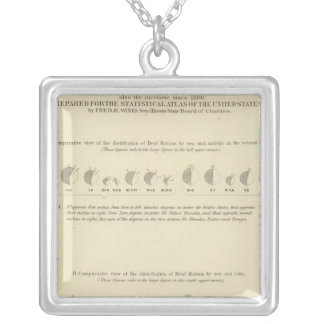 Deaf Mutes, Statistical US Lithograph 1870 Silver Plated Necklace