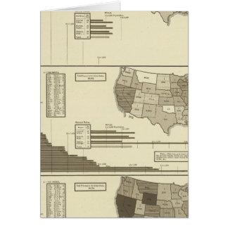 Deaf, Paupers, Prisoners statistical map Card