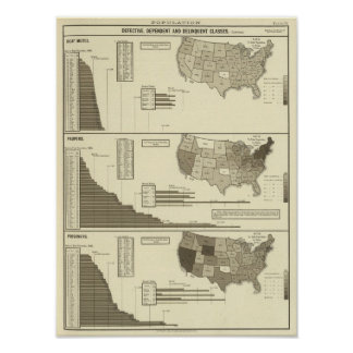 Deaf, Paupers, Prisoners statistical map Poster