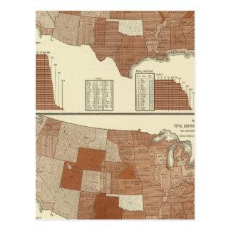 Deaths statistical map postcard