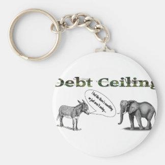Debt Ceiling Camouflage Keychain