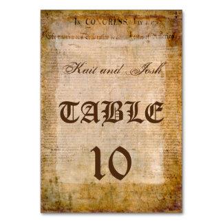 Declaration of Independence USA 1776 Patriotic Card