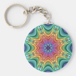 Decorative kaleidoscope keychain