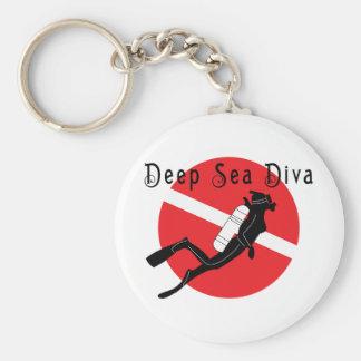 Deep Sea Diva Key Ring