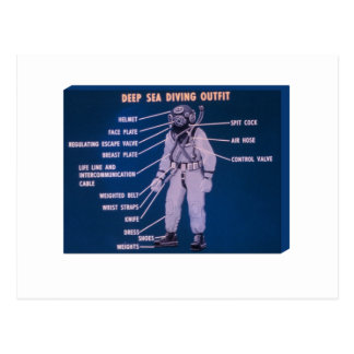 Deep Sea Diving Outfit Postcard