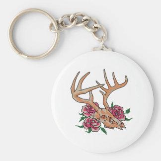 Deer Skull Smaller Basic Round Button Key Ring