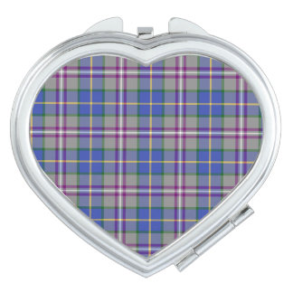 Deeside Scotland District Tartan Travel Mirror