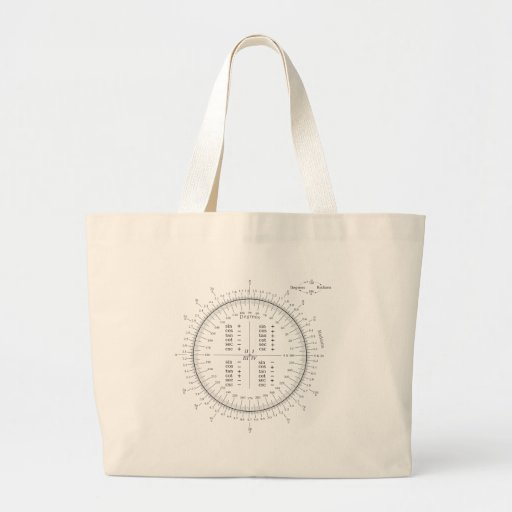 Degree and Radian Conversion Trigonometry Chart Tote Bags