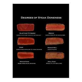 Degrees of Steak Doneness (restaurant info card) Postcard