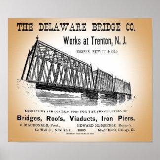 Delaware Bridge Company 1880 Poster