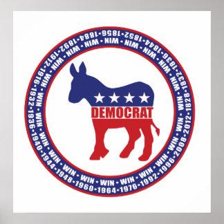 Democrat Winning Years Poster