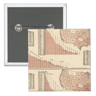 Denominational statistics 15 cm square badge