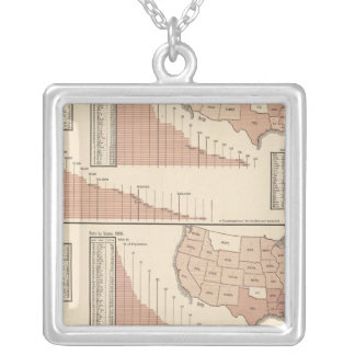 Denominational statistics silver plated necklace