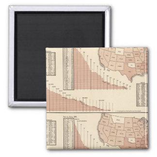 Denominational statistics square magnet