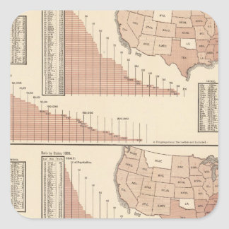 Denominational statistics square sticker