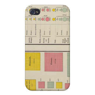 Density of Population of Countries in 1890 iPhone 4/4S Cover