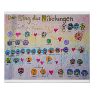 Der Ring des Nibelungen Family Tree Poster