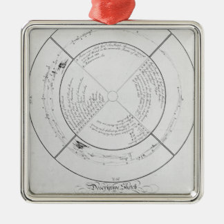Descriptive Sketch of a Panoramic View Christmas Ornament