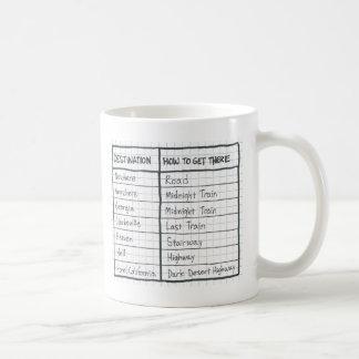 Destinations Mug