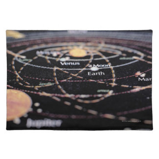 Detail of a Map of the Planets Placemat