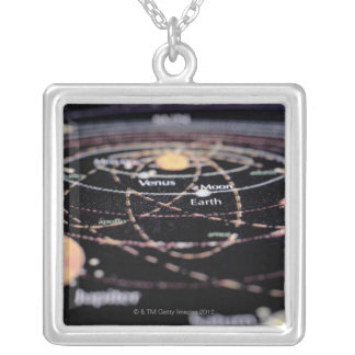 Detail of a Map of the Planets Silver Plated Necklace