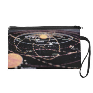 Detail of a Map of the Planets Wristlet
