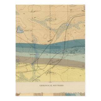 Detailed Geology Sheet XXXIII Postcard