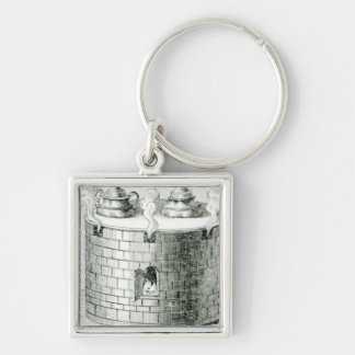 Devices for Keeping Water and Food Warm on Silver-Colored Square Key Ring