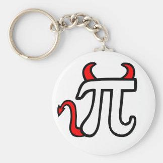 Devil Pi Key Ring