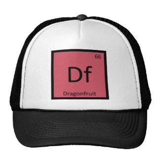 Df - Dragonfruit Chemistry Periodic Table Symbol Cap