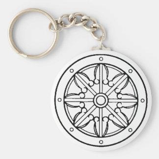 Dharma Wheel Keychains