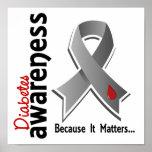 Diabetes Awareness 5