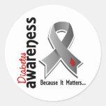 Diabetes Awareness 5 Round Sticker