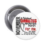 Diabetes Awareness Month Every Month For ME Badge