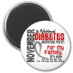 Diabetes Awareness Month Every Month For My Family 6 Cm Round Magnet