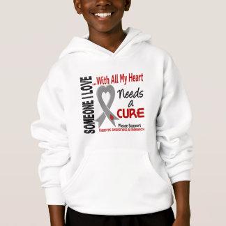 Diabetes Needs A Cure 3