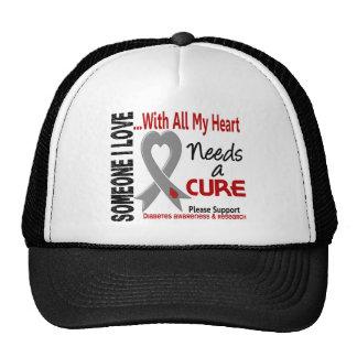 Diabetes Needs A Cure 3 Cap