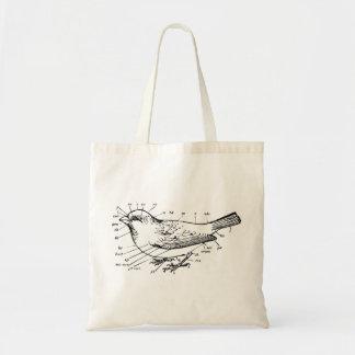 Diagram of a Sparrow Budget Tote Bag