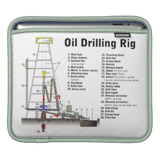 Diagram of an Oil Drilling Rig Tower Sleeves For iPads