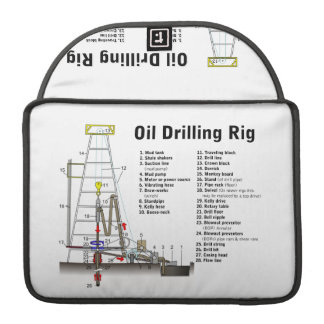 Diagram of an Oil Drilling Rig Tower MacBook Pro Sleeves