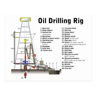 Diagram of an Oil Drilling Rig Tower Postcard