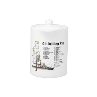 Diagram of an Oil Drilling Rig Tower