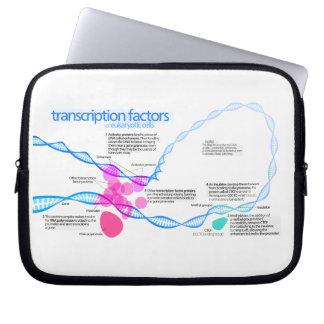 Diagram of gene transcription factors laptop computer sleeves