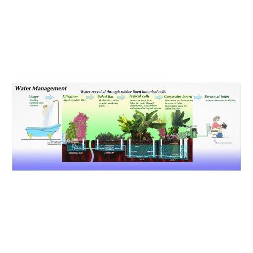 Diagram of Greywater Processing Photo Art