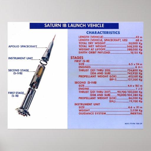Diagram of Saturn IB Launch Vehicle Print
