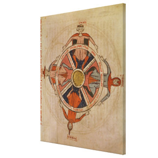 Diagram of Seasons from the `Poems in Provencal' Stretched Canvas Prints