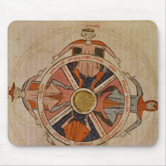 Diagram of Seasons from the `Poems in Provencal' Mouse Pad