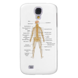 Diagram of the Human Body's Nervous System Galaxy S4 Case