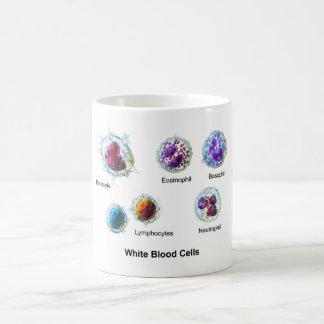 Diagram of White Blood Cells Leukocytes Classic White Coffee Mug